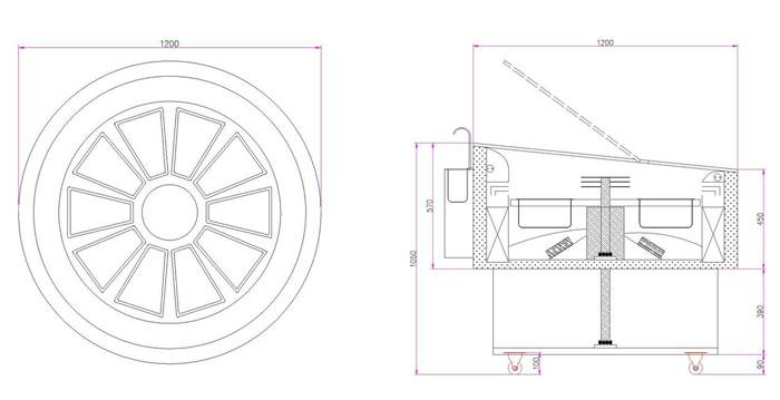 Design of B0